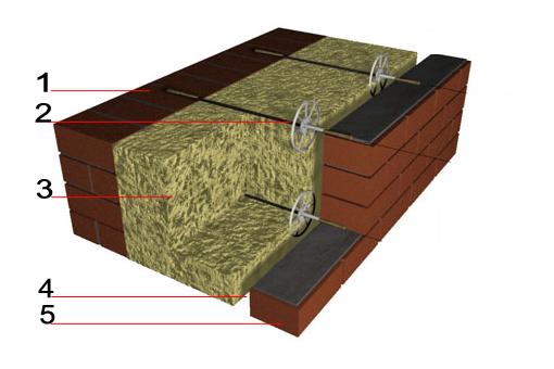 Схема трехслойной стены: